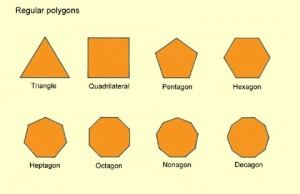 Regular polygons: various regular polygons illustrated
