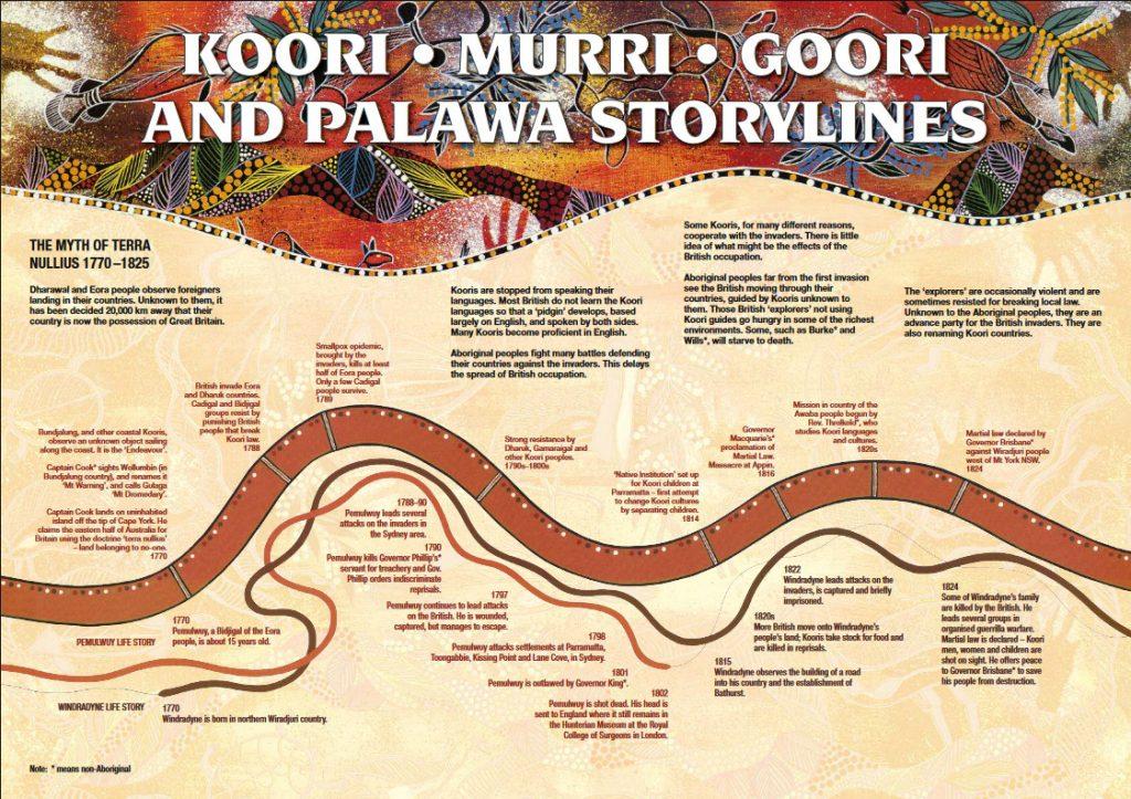 KOORI, MURRI, GOORI AND PALAWA STORYLINES